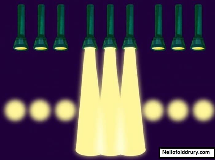 Tín hiệu đèn pin SOS